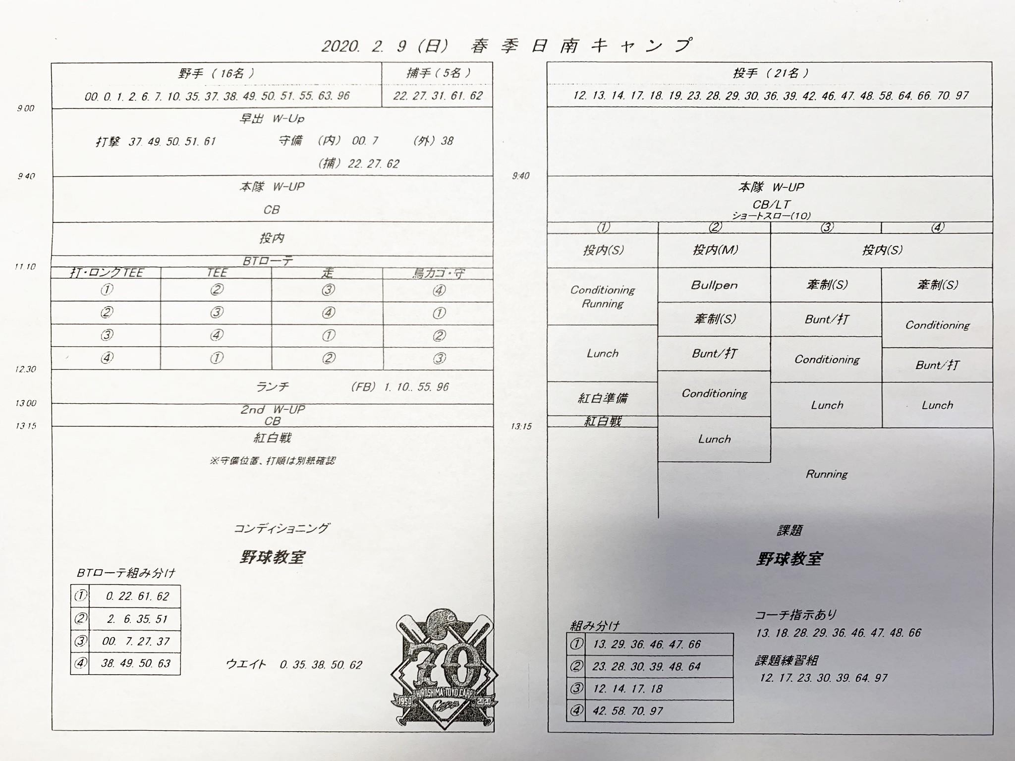 広島 カープ キャンプ 2020